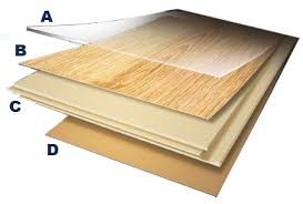 Laminate Flooring Thickness What Is Laminate Flooring And How Is It Made It S An Amazing