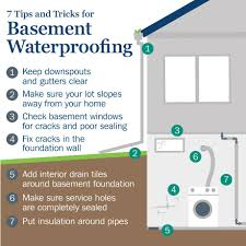 Waterproof Tiles For Basement by 7 Tips For Basement Waterproofing Ameriprise Auto U0026 Home Insurance
