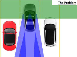 Blind Corner Mirror Vehicle Mirrors