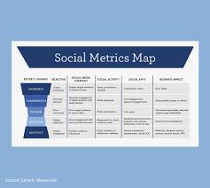 social media plan web design u0026 seo by 2020 impact 2016 social media planning guide