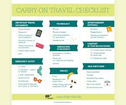 travel checklist images Using a travel checklist to stay organized and on track your aaa jpg