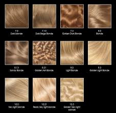 hair color chart olia color shine belle color hair color chart