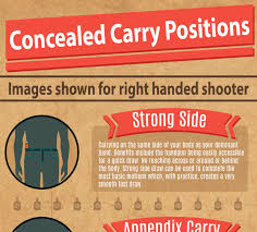 Arizona Ccw Reciprocity Map by Common Concealed Carry Positions Infographic Concealed Carry Inc
