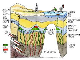 light sweet crude price how can sweet crude oil be interchangeable with oil from fracking