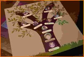 family tree project ideas cbells family tree 1 jpg letterhead