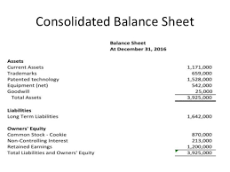 Consolidated Balance Sheet Template Consolidated Financial Statements And Outside Ownership