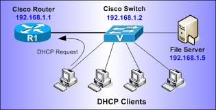 how to configure dhcp server on a cisco router