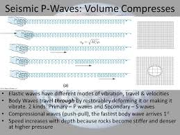 Georgia which seismic waves travel most rapidly images Circulation of the solid earth plate tectonics solid earth energy jpg