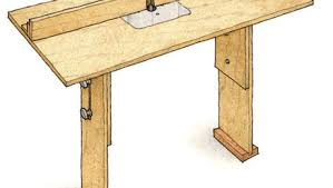 Fine Woodworking Magazine Router Reviews by Fine Woodworking Magazine Router Reviews Secret Woodworking Plans