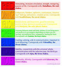 mood ring color chart meanings best mood rings mood jewelry colors and meanings latest best images of mood color