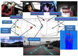 sensors free full text a review of intelligent driving style