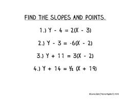 point slope form stations by active algebra teachers pay teachers