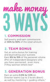 Origami Owl Sales Rep - origami owl business review opportunity or scam affiliate unguru