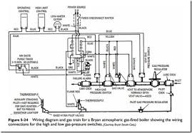 gas and oil controls pressure switches hvac machinery