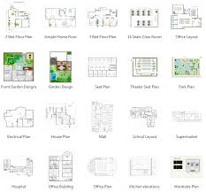 Floor Plan Creator Software Floor Plan Software Create Floor Plan Easily From Templates And