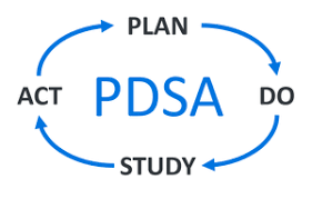 pdsa plan do study act rapid cycle improvement qi toolbox