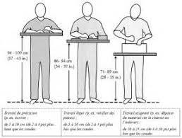 norme hauteur plan de travail cuisine norme hauteur plan de travail cuisine evtod