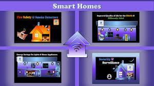 smart home technology new to the neighborhood iot powered smart homes u2013 unfoldlabs u2013 medium