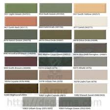 light brown paint color chart digital camouflage painting the easy way with sub 2000 kel tec
