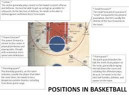 my basketball report by brian gómez when in the world did