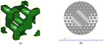 Ra Materials Comfort Tx Materials Free Full Text Post Processing And Biological