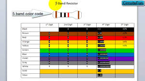 symbols fetching resistor color code band calculator apk 4