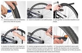 prix chambre à air vélo innovation la chambre à air ouverte gaadi