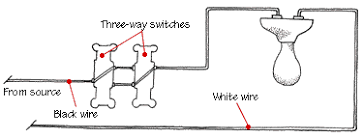 standard light switch wiring