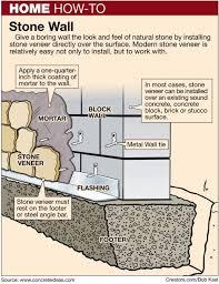 Paver Patio Calculator How To Best 25 Sandstone Pavers Ideas On Pinterest Sandstone Paving