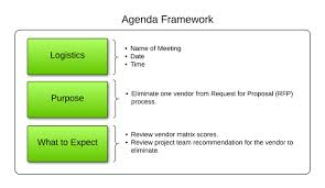 Manager Meeting Agenda Template by Free Download Diagrams From The Effective Project Manager
