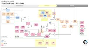 interactive diagrams 3 ways to use hotspots and layers