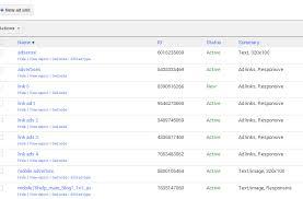 adsense cpc adsense ads ki cpc page impression earning and click kaise check