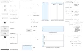 uml activity diagram professional uml drawing