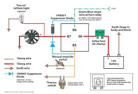 install wiring diagram fan radiator fan diagram fan motor