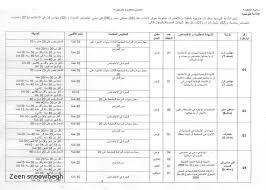 bureau d emploi nabeul pointage bureau d emploi tunisie pointage 100 images aneti agence