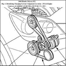 solved i need a belt diagram for honda odyssey fixya