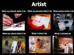 Artist Meme - what artists do in the eyes of others meme thingy by