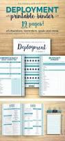 deployment checklist template deployment plan template download