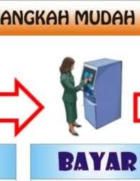 Aborsi Murah Madiun Tempat Klinik Jual Obat Aborsi Cytotec Madiun 081215265852 Penjual