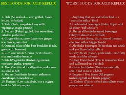 18 best acid reflux heartburn diet images on pinterest ibs acid