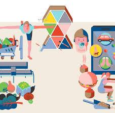 Wohnzimmerm El Trends 2015 20 Trends Für Ein Schöneres Leben Im Jahr 2016 Welt