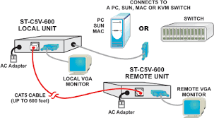 vga over cat5 wiring diagram wiring diagram simonand