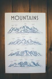 Alaska Flag Meaning Alaska Mountain Art Print Mountain Art Alaska And Tattoo