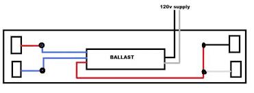 How To Wire A Light Fixture Diagram Fluorescent Light Fixture Doityourself Community Forums