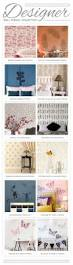 Designer Wall by New Designer Wall Stencil Collection Stencil Stories
