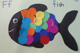 Craft Activities For Kids Teacher Weena Fish Craft Activity Letter F 1 2 3 Once I Caught