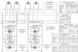 submarine electrical systems chapter 3
