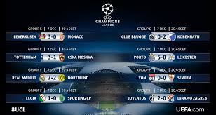 Uefa Chions League Uefa Chions League Results Stage Complete Who S Still In