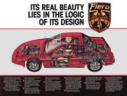 1986 pontiac fiero vapor engine car fuelly forums