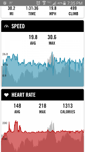 troubleshooting your heart rate monitor strap hr spikes dc rainmaker